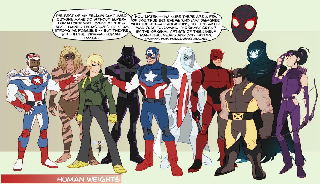 05_Marvel_HumanWeights